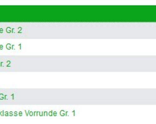 Tischtennisbilanz nach der Vorrunde 2018/19